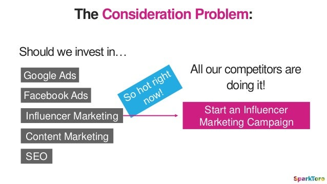 The Consideration Problem: Google Ads Should we invest in… Facebook Ads Influencer Marketing Content Marketing SEO All our...