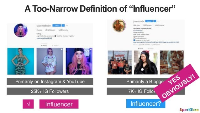 """A Too-Narrow Definition of """"Influencer"""" Primarily on Instagram & YouTube 25K+ IG Followers Influencer√ Primarily a Blogger..."""