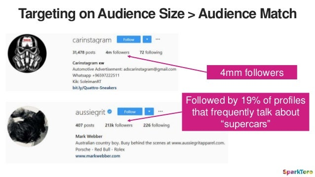 """Targeting on Audience Size > Audience Match 4mm followers Followed by 19% of profiles that frequently talk about """"supercar..."""