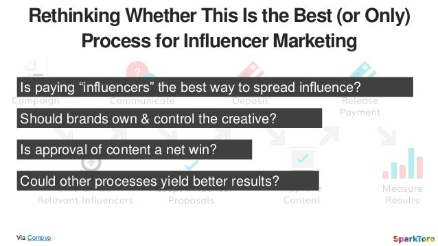 """Rethinking Whether This Is the Best (or Only) Process for Influencer Marketing Via Contevo Is paying """"influencers"""" the bes..."""