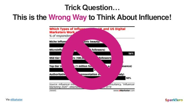 Trick Question… This is the Wrong Way to Think About Influence! Via eMarketer
