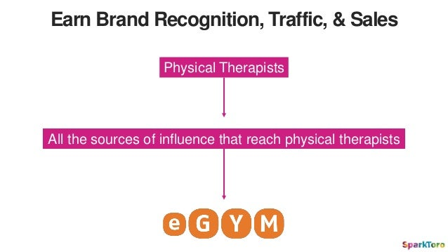 Earn Brand Recognition, Traffic, & Sales Physical Therapists All the sources of influence that reach physical therapists