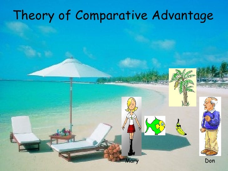 the theory of comparative advantage-essay Comparative advantage - essay 1530 words | 7 pages the idea of comparative advantage provide a good explanation of current patterns of international trade.