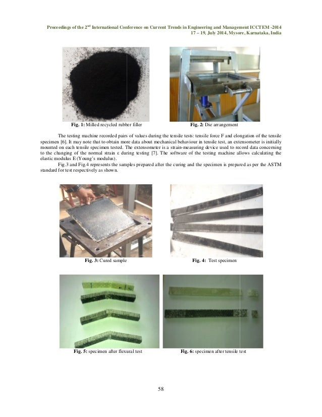 rubber filler machine