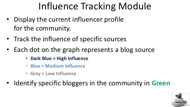 Influence Tracking Module<br />Display the current influencer profile for the community.<br />Track the influence of speci...