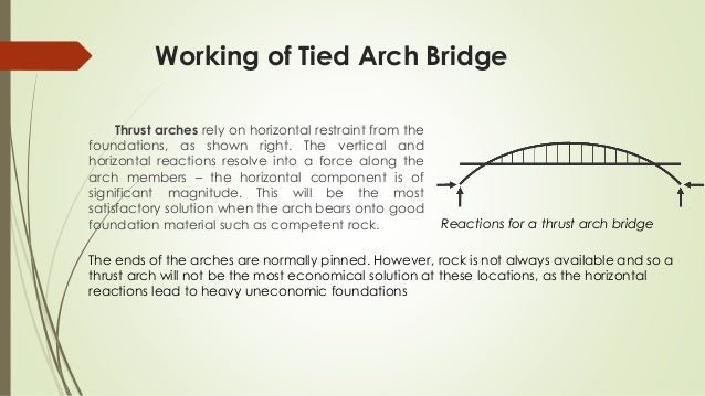 influence line diagram for model arch bridge6 working of tied arch bridge thrust arches rely on