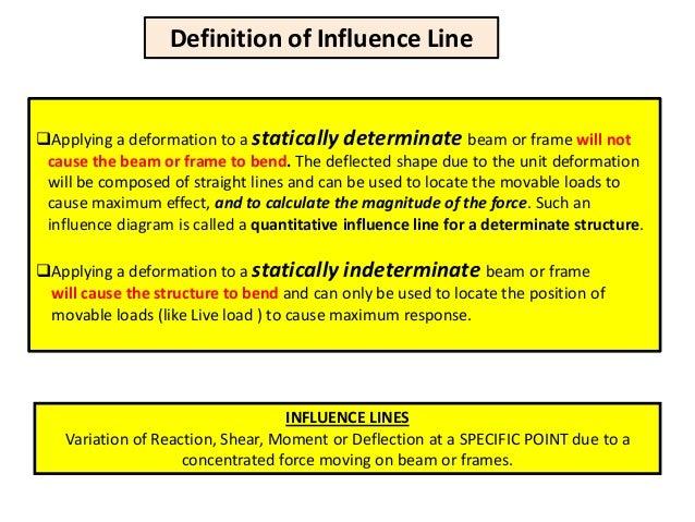 Influence Lines Forindeterminatebeamsandframes