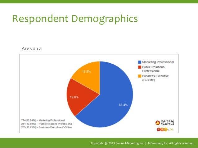 Respondent Demographics Copyright @ 2013 Sensei Marketing Inc. | ArCompany Inc. All rights reserved. Are you a: