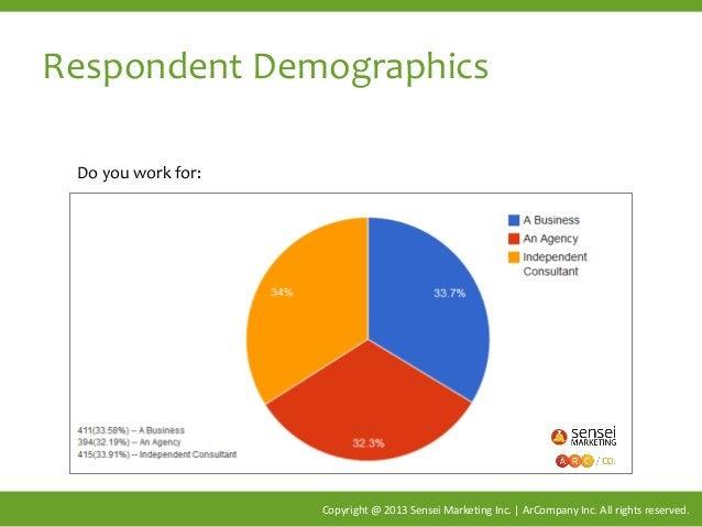 Respondent Demographics Copyright @ 2013 Sensei Marketing Inc. | ArCompany Inc. All rights reserved. Do you work for: