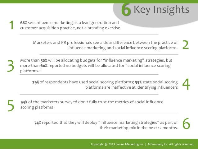 """More than 50% will be allocating budgets for """"influence marketing"""" strategies, but more than 60% reported no budgets will ..."""