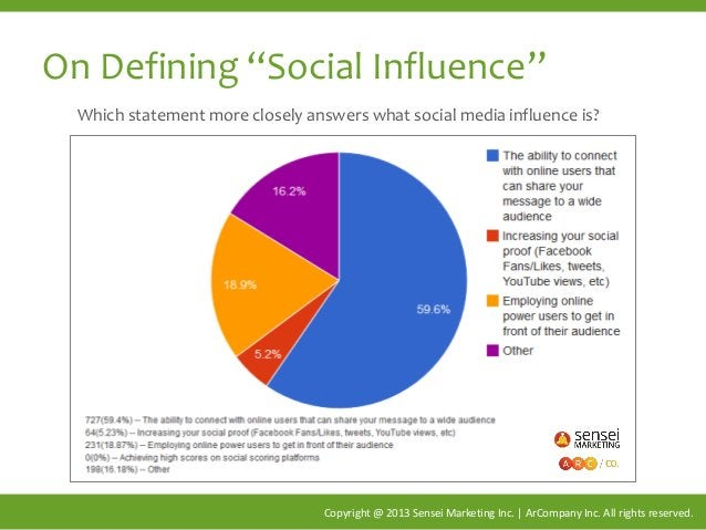 """On Defining """"Social Influence"""" Which statement more closely answers what social media influence is? Copyright @ 2013 Sense..."""