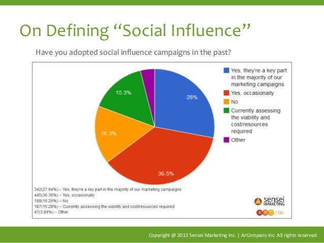 """On Defining """"Social Influence"""" Copyright @ 2013 Sensei Marketing Inc. 