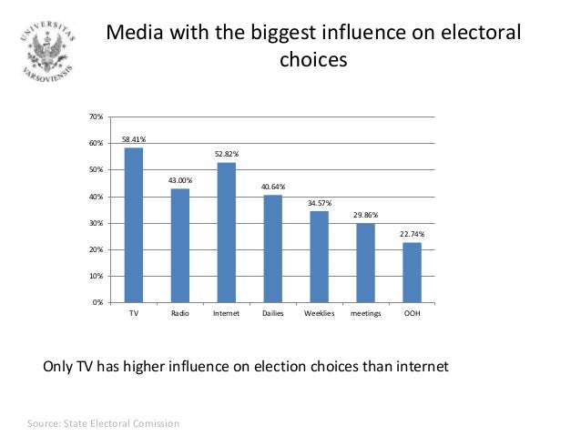 the internet s impact on politics Ever since internet use became a notable part of political media in the late 1990s, there have been intense debates about the impact of the internet on.
