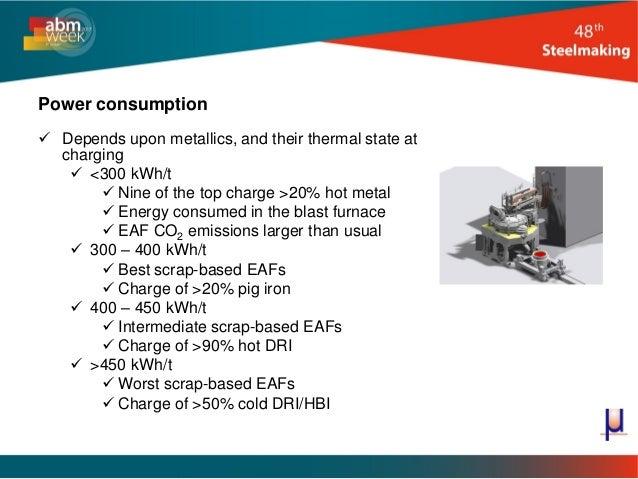 Specific Heat Of Liquid Natural Gas