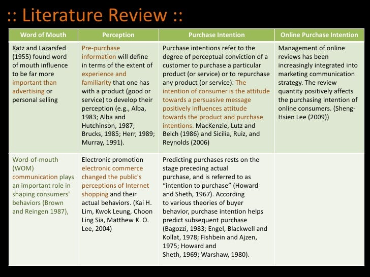 Purchase literature review