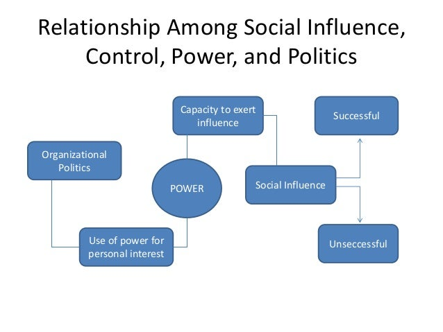 power influence and politics Critically discuss and identify the influence power, politics and control have on the management of performance first of all discuss the theories of power, politics and control and what they are understood to be, drawing on the relevant reference.