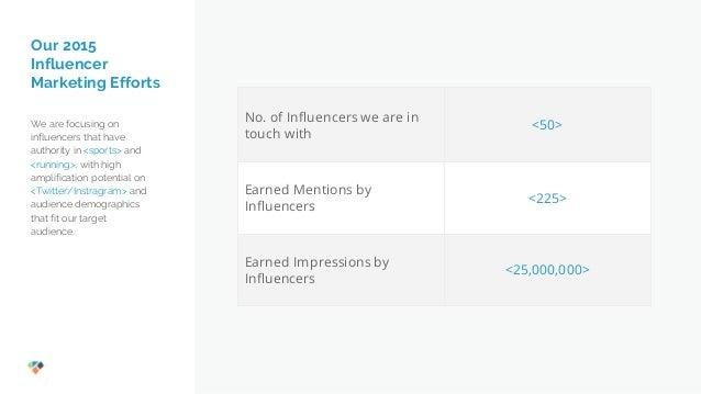 Influencer Marketing Plan [template]
