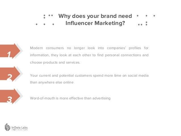 Influencer marketing automation Slide 2