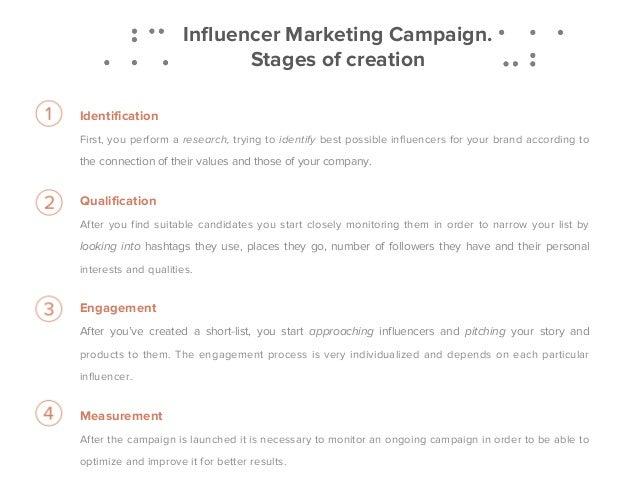 Influencer marketing automation Slide 3