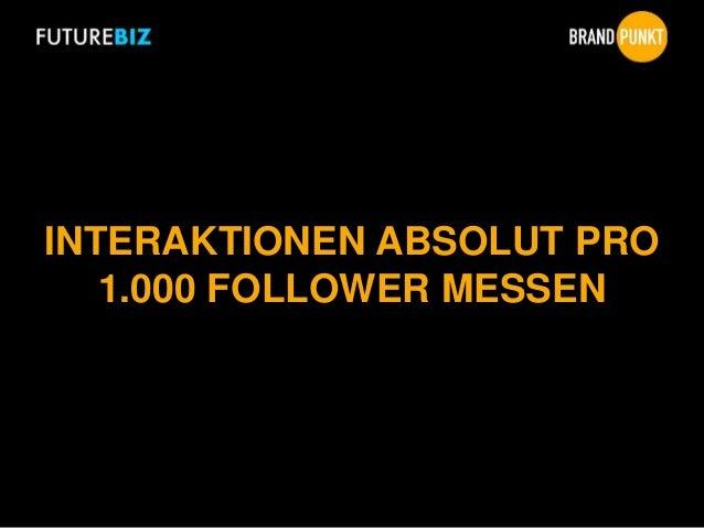 INTERAKTIONEN ABSOLUT PRO 1.000 FOLLOWER MESSEN