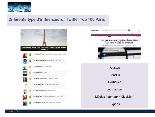 02/03/2017 5 Différents type d'influenceurs : Twitter Top 100 Paris Artistes Sportifs Politiques Journalistes Médias (jour...