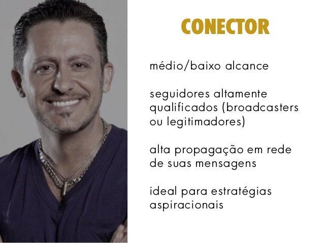 conector médio/baixo alcance seguidores altamente qualificados (broadcasters ou legitimadores) alta propagação em rede de ...
