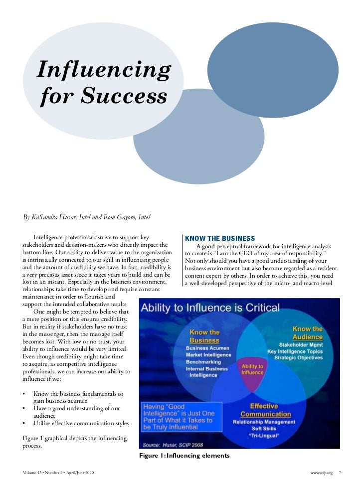 Influencing       for SuccessBy KaSandra Husar, Intel and Rom Gayoso, Intel     Intelligence professionals strive to suppo...