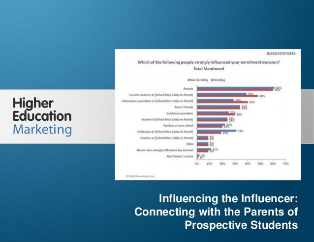 Influencing the Influencer: Connecting with the Parents of Prospective Students Slide 1 Influencing the Influencer: Connec...