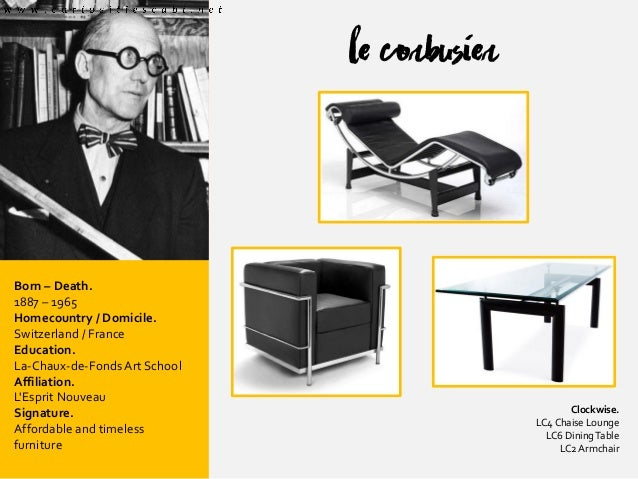 30 Influential Product Designers Of All Time