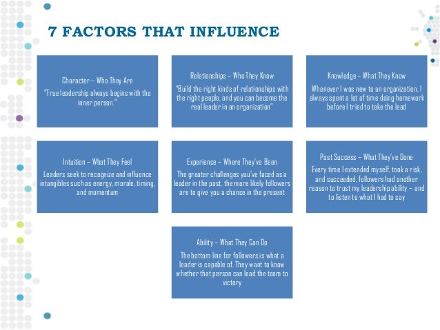 INFLUENTIAL LEADERSHIP PDF