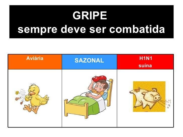 GRIPE  sempre deve ser combatida SAZONAL Aviária Estacional  H1N1 suína