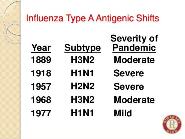Influenza ...