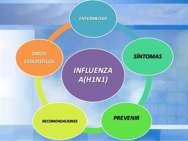La Influenza (AH1N1)