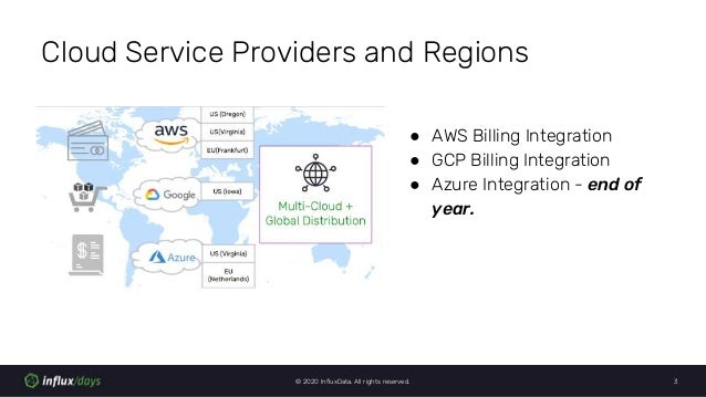 Ryan Betts [InfluxData]   InfluxDB Platform Performance   InfluxDays Virtual Experience NA 2020 Slide 3