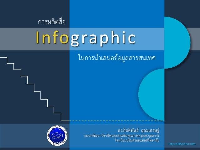 Info 001 Slide 2