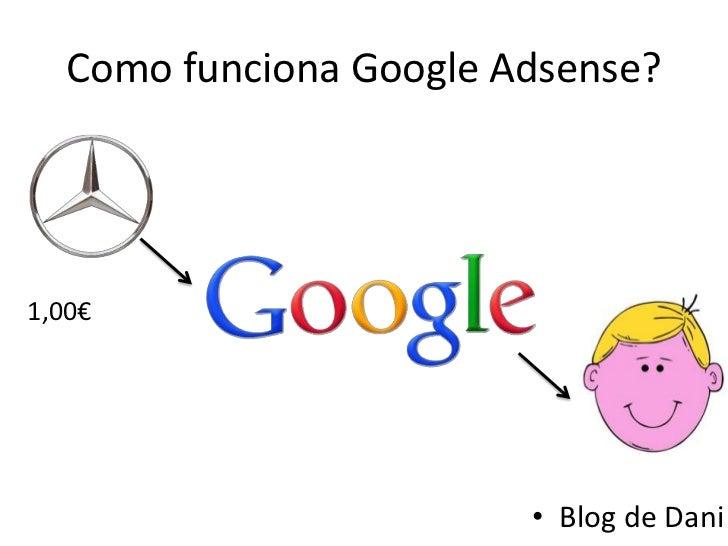 Como funciona Google Adsense?1,00€                         • Blog de Dani