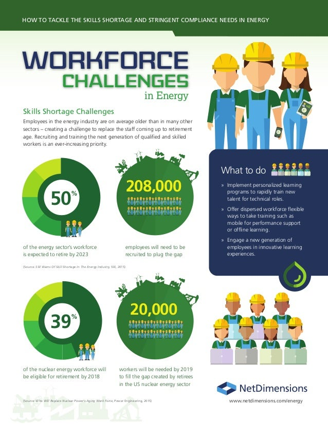 HOW TO TACKLE THE SKILLS SHORTAGE AND STRINGENT COMPLIANCE NEEDS IN ENERGY in Energy Challenges Workforce Skills Shortage ...