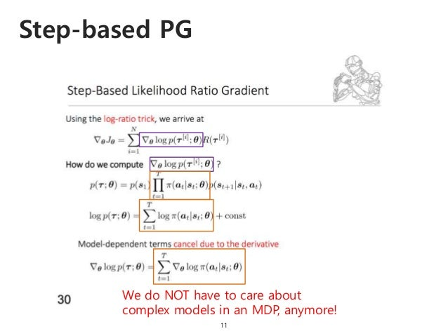Step-based PG 11 We do NOT have to care about complex models in an MDP, anymore!