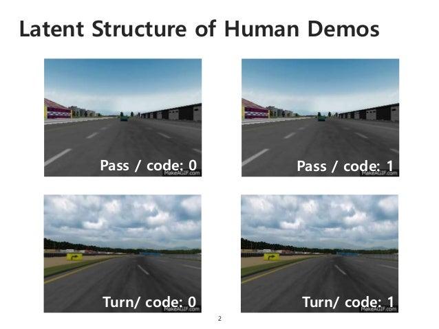 Latent Structure of Human Demos 2 Pass / code: 0 Pass / code: 1 Turn/ code: 0 Turn/ code: 1