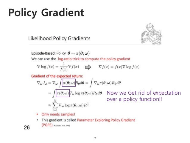 Policy Gradient 7 Now we Get rid of expectation over a policy function!!