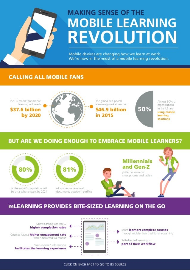 MOBILE LEARNING REVOLUTION Mobile devices are changing how we learn at work. We're now in the midst of a mobile learning r...