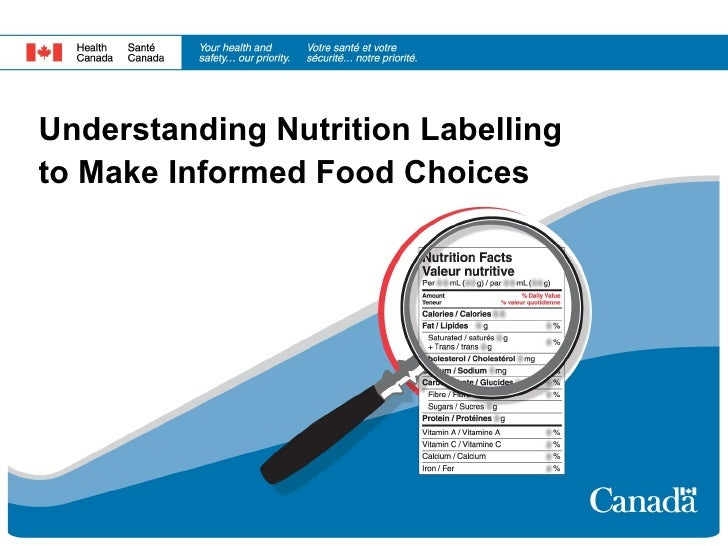 Understanding Nutrition Labelling  to Make Informed Food Choices