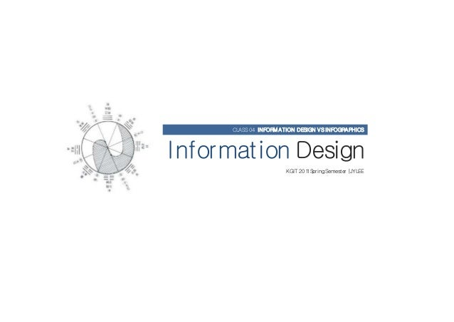 CLASS 04 INFORM ATION DESIGN V S INFOGRAPHICSInformation Design                       KGIT 201 Spring Semester |JYLEE     ...