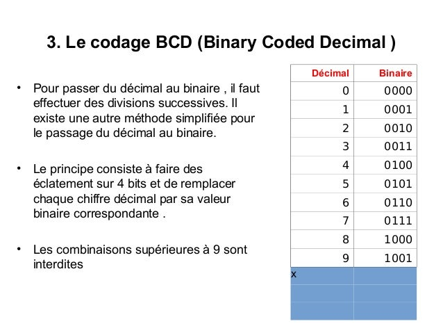 binary coded decimal vs options