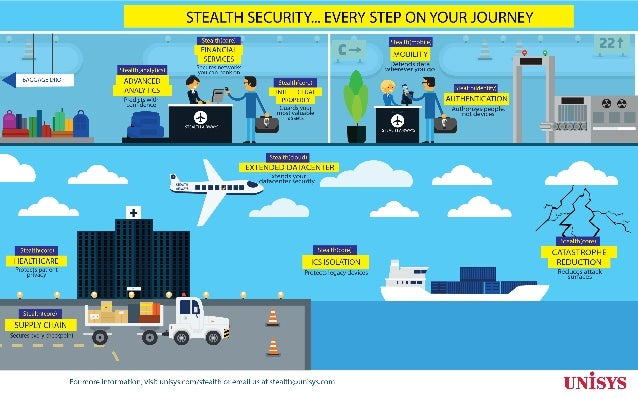 Stealth Secures Along Every Step of Your Journey Infographic