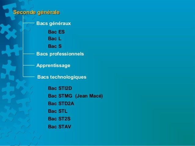 Seconde générale       Bacs généraux            Bac ES            Bac L            Bac S       Bacs professionnels       A...