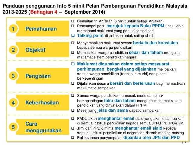    1  Panduan penggunaan Info 5 minit Pelan Pembangunan Pendidikan Malaysia 2013-2025 (Bahagian 4 – September 2014)  Pemah...