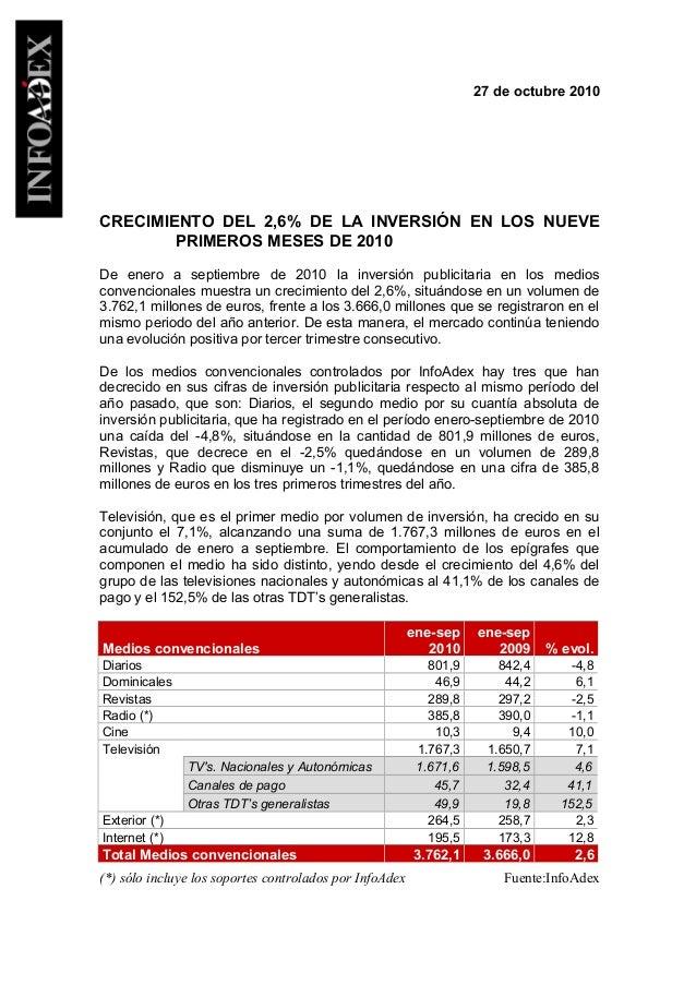 27 de octubre 2010 CRECIMIENTO DEL 2,6% DE LA INVERSIÓN EN LOS NUEVE PRIMEROS MESES DE 2010 De enero a septiembre de 2010 ...
