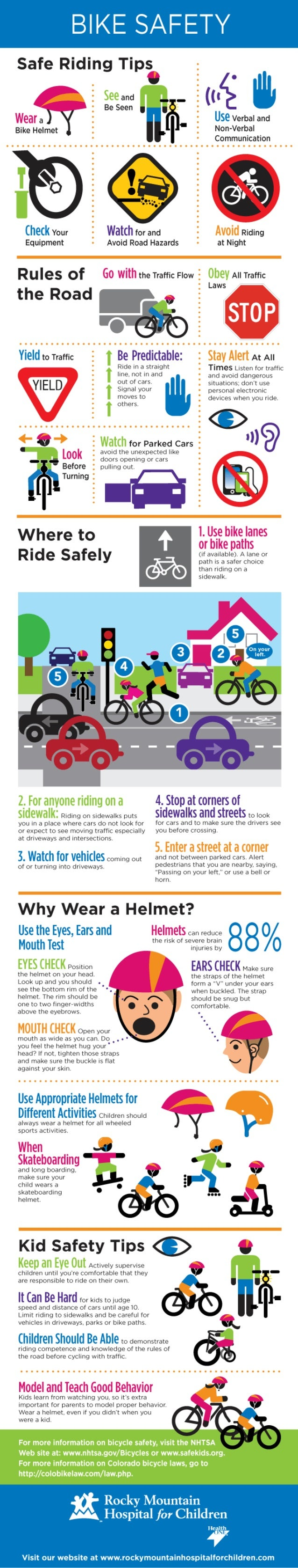 Rocky Mountain Hospital for Children: Bike Safety Infographic