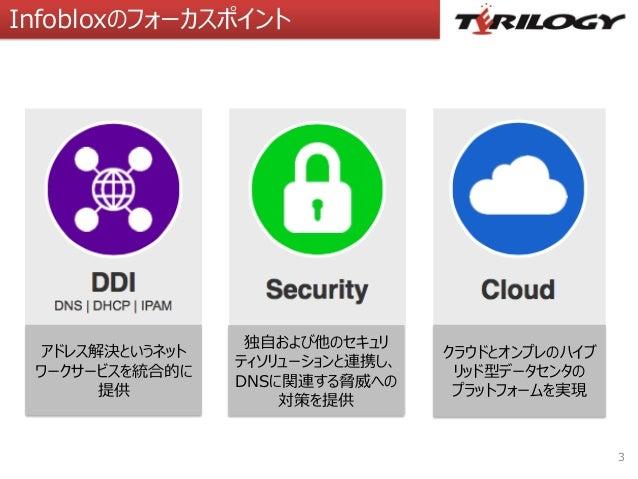 Infobloxのセキュリティソリューション Slide 3